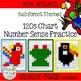 Math Coloring Sheets- Bundled Set - Number Sense with 120s Chart