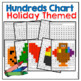 Math Coloring Sheets-  Holiday Themed - Number Sense with 120s Chart