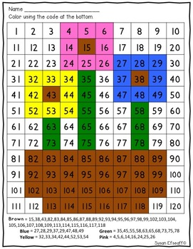 Math Coloring Sheets- Spring theme -Math Strategies Practice with the 120s Chart