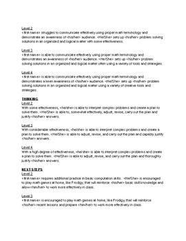 Math Comments Using the Achievement Chart Categories