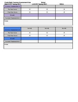 Common Assessment Student Data Record Sheet