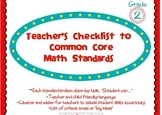 2nd Grade Common Core Math Standards Guide and Assessment Checklist