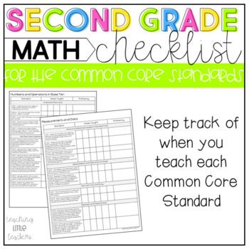 Math Common Core Checklist for 2nd Grade