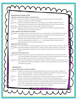 Math Common Core Checklist for Second Grade