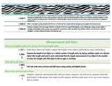 Math Common Core Checklist