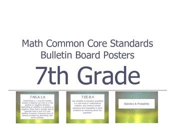 Math Common Core Content Standards, Bulletin Board Posters, 7th Grade