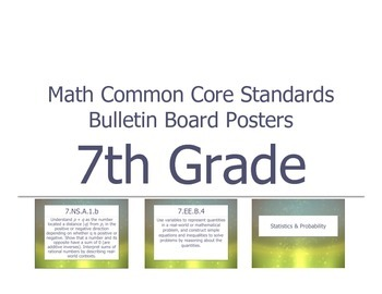 Math Common Core Content Standards, Bulletin Board Posters