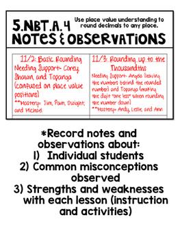 5th Grade Math Common Core Data Sheets (Teacher Data Binder)