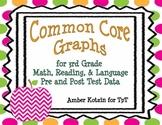 3rd Grade Common Core Pre & Post Assessment Math, Reading, & Language Graphs