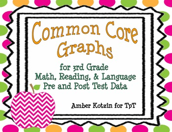 3rd Grade Common Core Pre & Post Assessment Math, Reading,