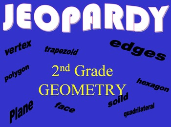 Math Common Core Jeopardy Game for Plain and Solid Figures