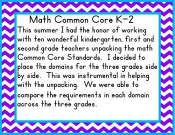 Math Common Core K-2 Comparison Chart