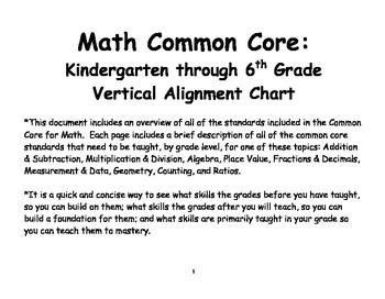 Math Common Core: K-6 Vertical Alignment Chart