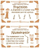 Number and Operations Fractions Vocabulary Cards