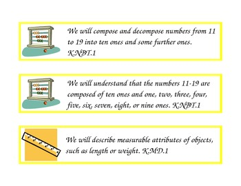Math Common Core Objectives for K
