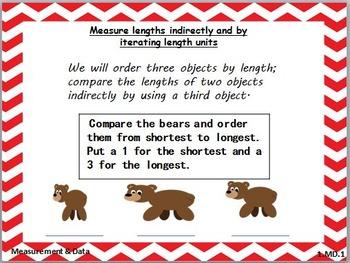 Math Common Core Posters 1st Grade
