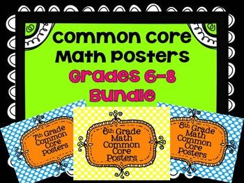 Common Core Math Posters Grades 6-8 Bundle