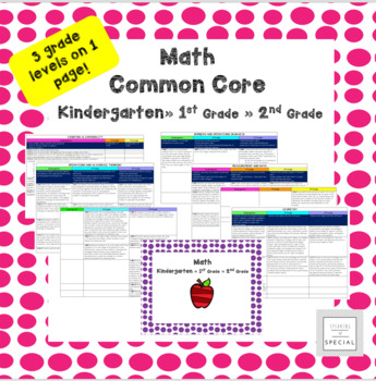 Math Common Core Reference Guide (Kindergarten - 2nd Grade)