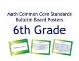 Math Common Core Content Standards, Bulletin Board Posters, 6th Grade