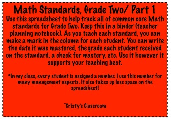 Math Common Core Standards Checklist