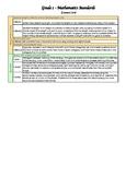 Math Common Core Standards First Grade