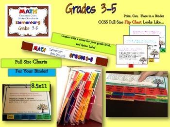 Math Common Core Standards: Grades 3-5 Full Size Flip Chart Bundle Pack