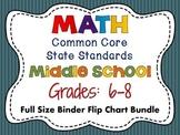 Math Common Core Standards: Grades 6-8 Full Size Flip Chart Bundle Pack