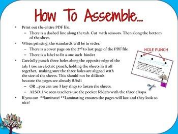 Math Common Core Standards: Grades K-2 Full Size Flip Chart Bundle Pack