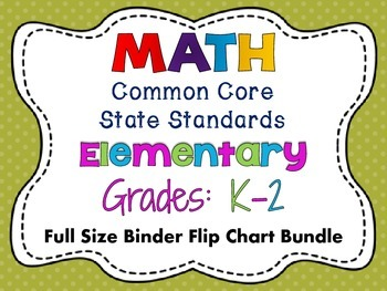 Math Common Core Standards: Grades K-2 Full Size Flip Char