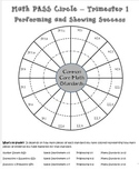 Math Common Core Standards Progress Chart