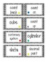 Math Common Core Vocabulary