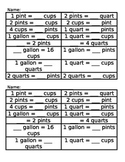 Math Compacity Conversion Chart