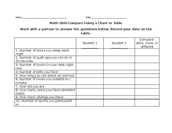 Math-Compare using a chart/table