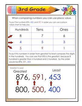 Math Comparing Numbers PDF 16 Pages