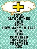 Math Computation Posters