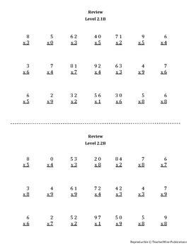 Math Computation Remediation Series: Multiplication Levels 1 – 4