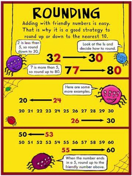 Math Computation Strategy Posters