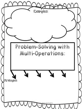 Math Concept Assessment Posters for Operations and Algebraic Thinking