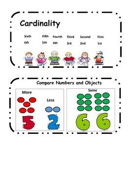Math Concept Cards