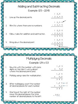 Fractions and Decimals Concept Cards
