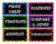 Math Concept Labels