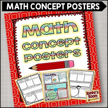 Math Concept Posters