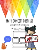 Math Concept Posters with self assessment & Rubric Common Core & Ontario