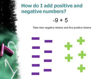 Math Concepts:  Adding Positive and Negative Numbers
