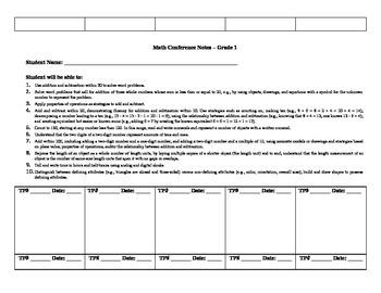 Math Conference Form, K-1