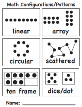 Math Configurations/Patterns Reference Cards