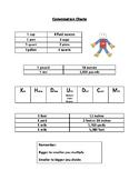 Math Conversation Charts