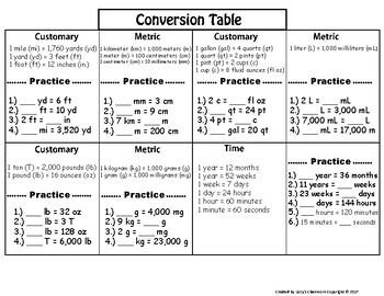 Math Conversions *Foldable & Task Cards*