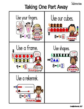 Math Counting Strategies for Addition and Subtraction Student Resource