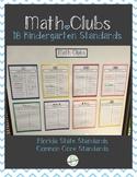 Kindergarten Math Data Tracking- Math Clubs